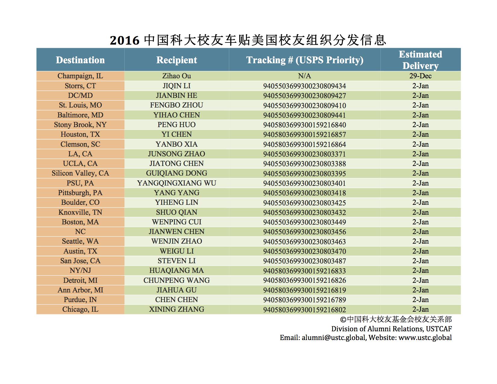 2016中国科大校友车贴美国校友组织分发信息